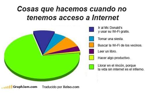 cosas-que-hacemos-cuando-no-tenemos-acceso-a-internet