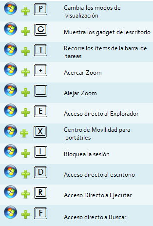 Atajos-de-Teclado-para-Windows-7-parte2