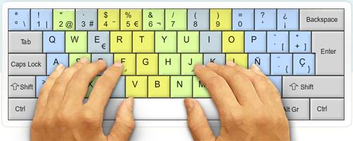 Colocación de manos y dedos para mecanografía