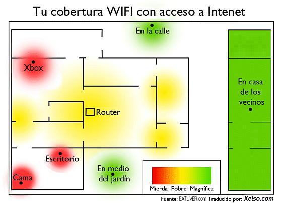 Tu-cobertura-wifi-con-acceso-a-internet
