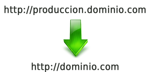 Ejemplo: http://produccion.dominio.com Dominio final: http://dominio.com